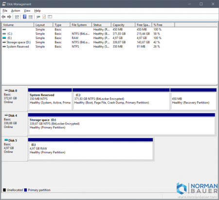 Windows 10 Disk Management with attached VHD and RAW filesystem